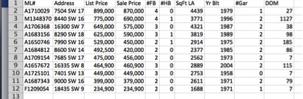 11 Properties SOLD in the past 30 days in Palmetto Bay Area