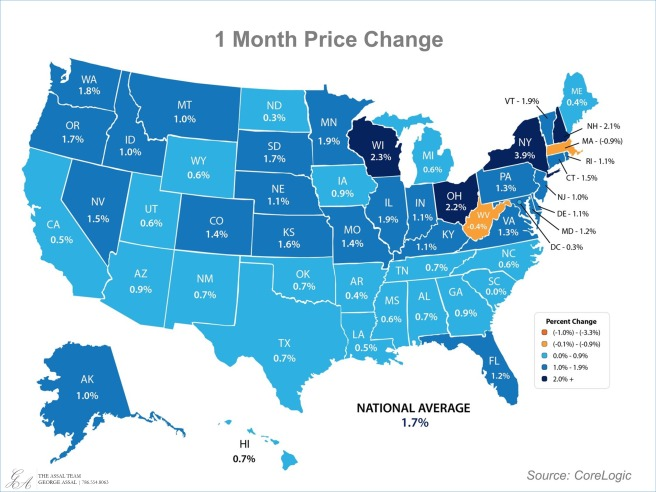 1-month-price-change-GA