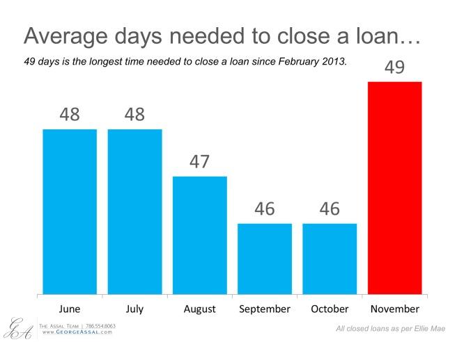 GA close a loan