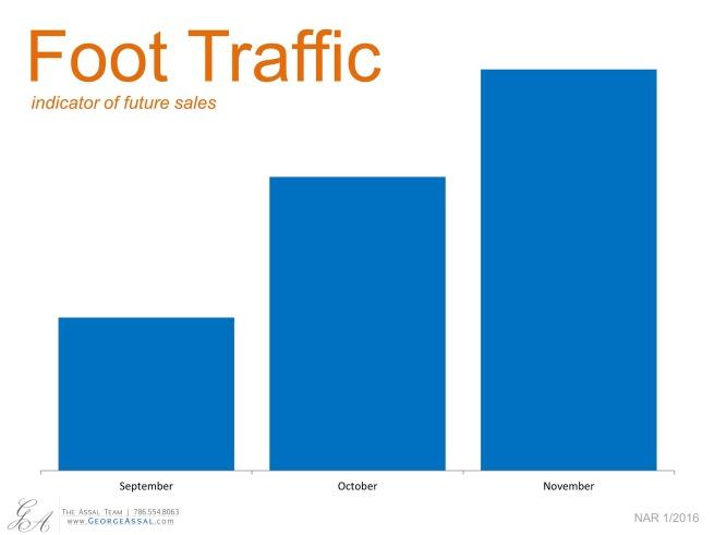 GA-future sales